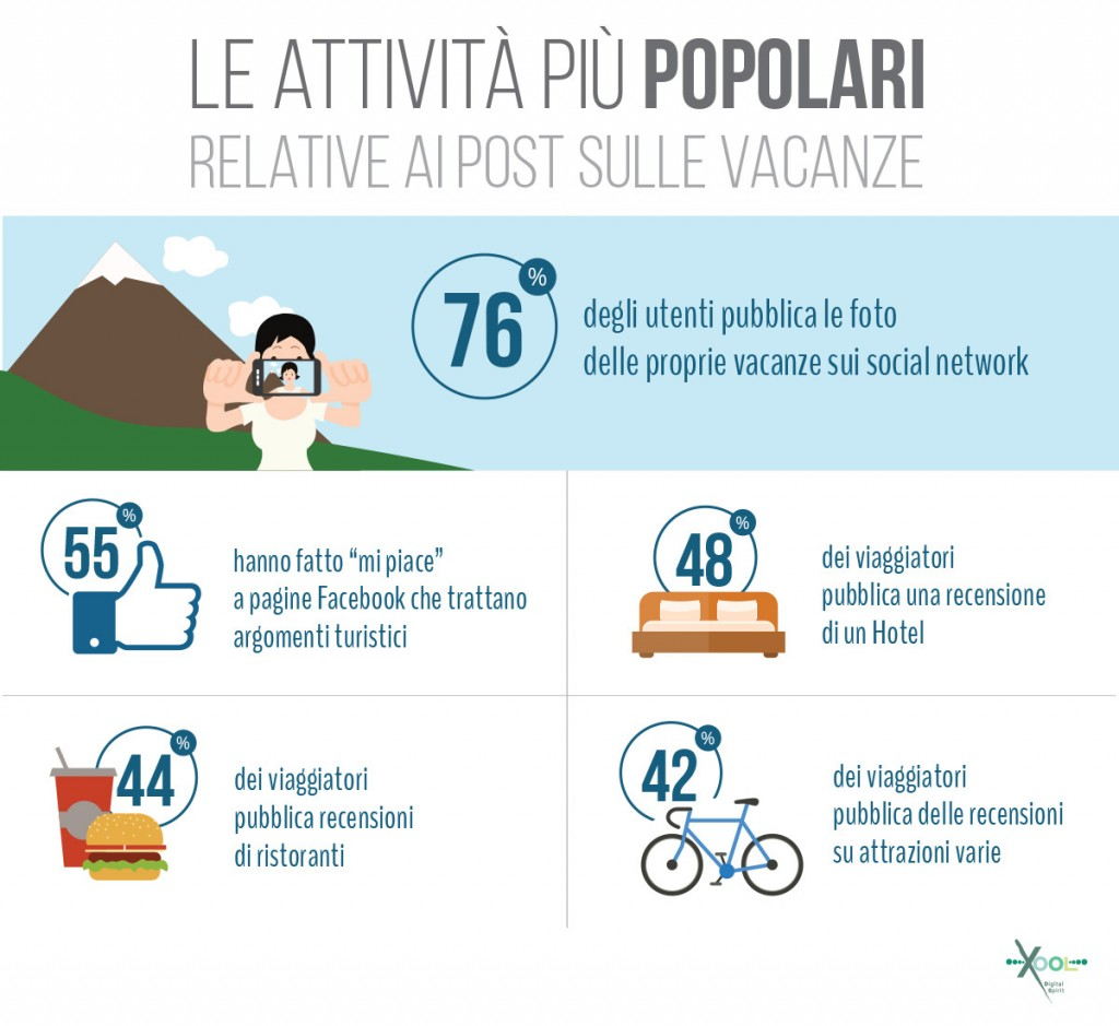social-media-influence_vacanze-xool